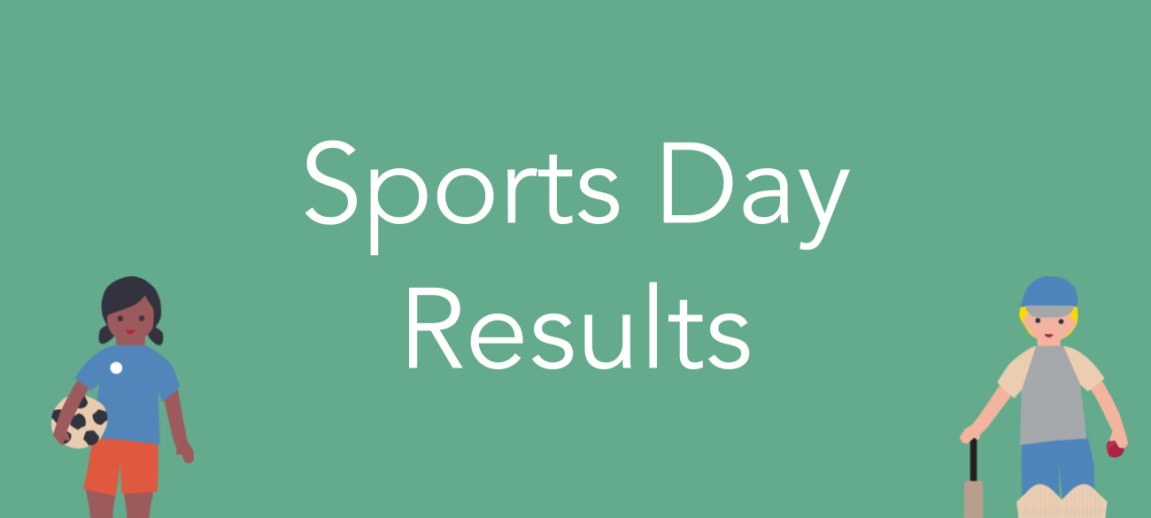 Virtual Sports Day 2020: Results